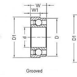 progettazione componenti